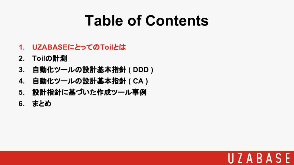 Table of Contents 1. UZABASEにとってのToilとは 2. Toil...