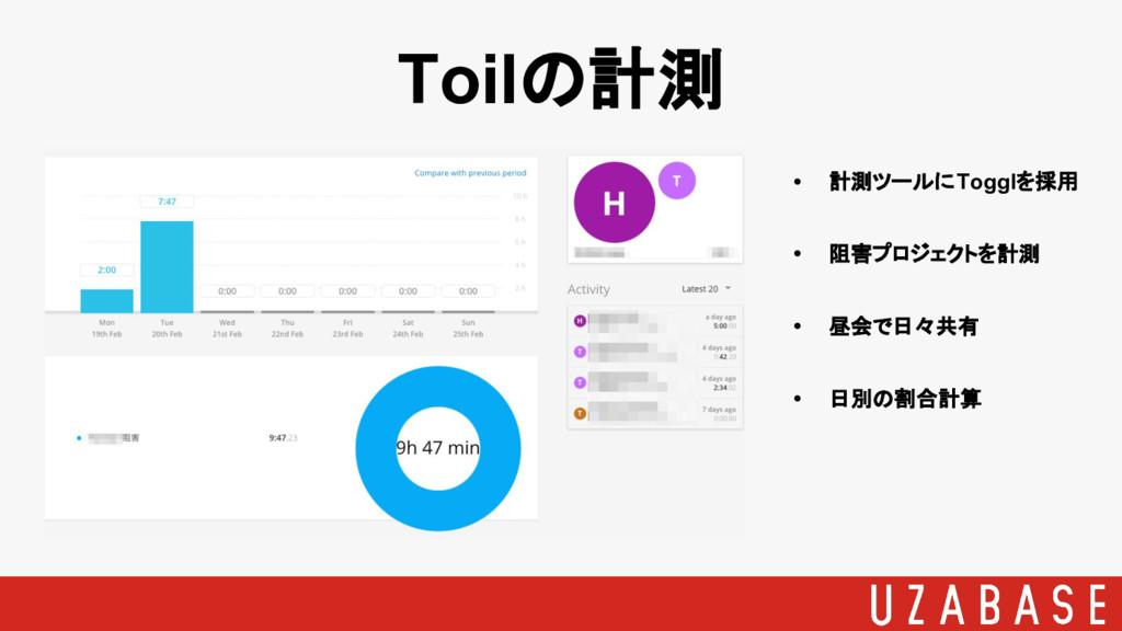 Toilの計測 • 計測ツールにTogglを採用 • 阻害プロジェクトを計測 • 昼会で日々共...