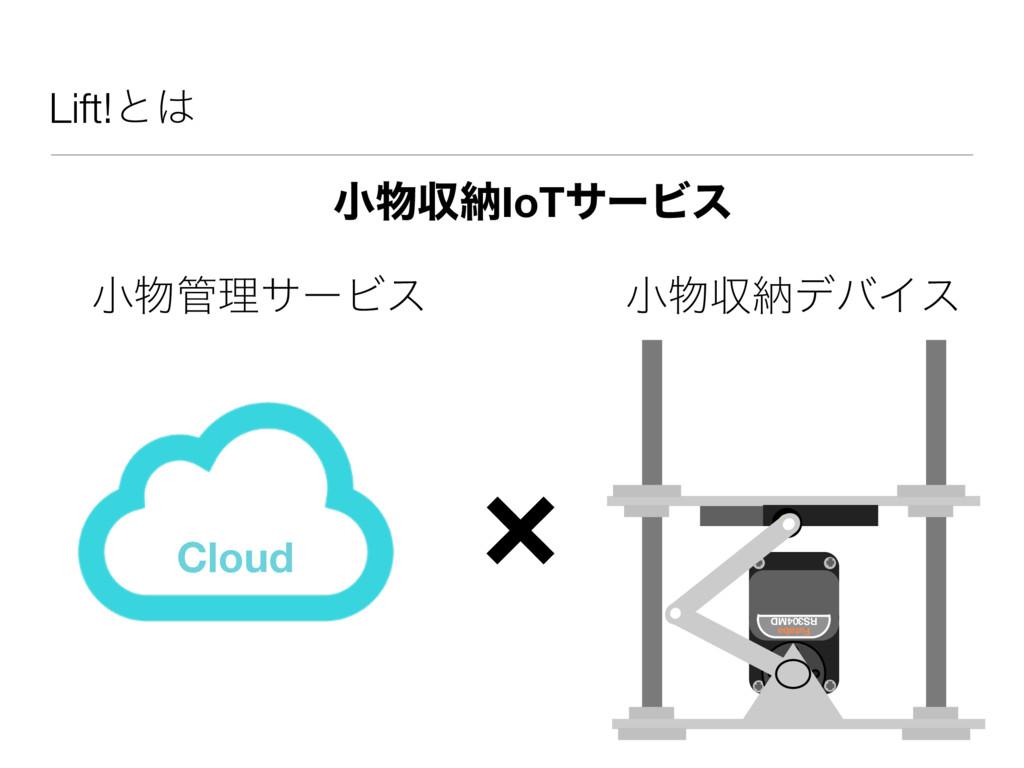 Lift!ͱ RS304MD Futaba Cloud খཧαʔϏε খऩೲσόΠε ...