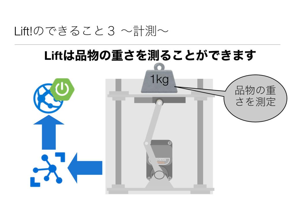 Lift!ͷͰ͖Δ͜ͱ̏ ʙܭଌʙ Liftͷॏ͞ΛଌΔ͜ͱ͕Ͱ͖·͢ RS304MD ...