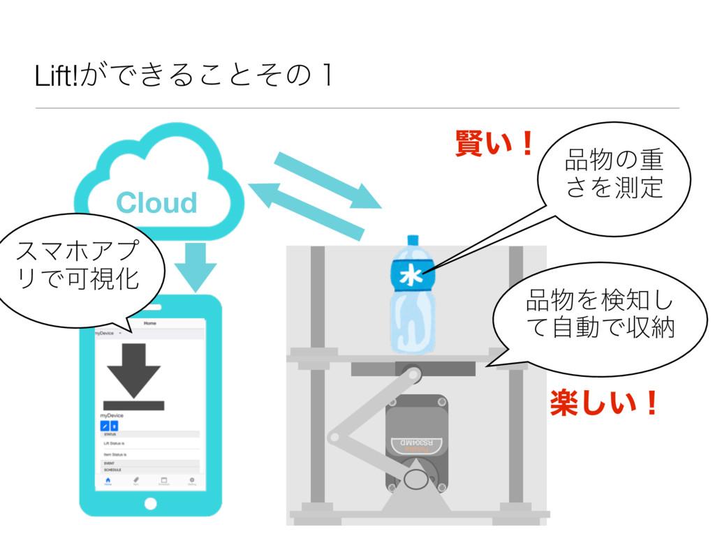 Lift!͕Ͱ͖Δ͜ͱͦͷ̍ RS304MD Futaba Λݕ͠ ͯࣗಈͰऩೲ ͷ...