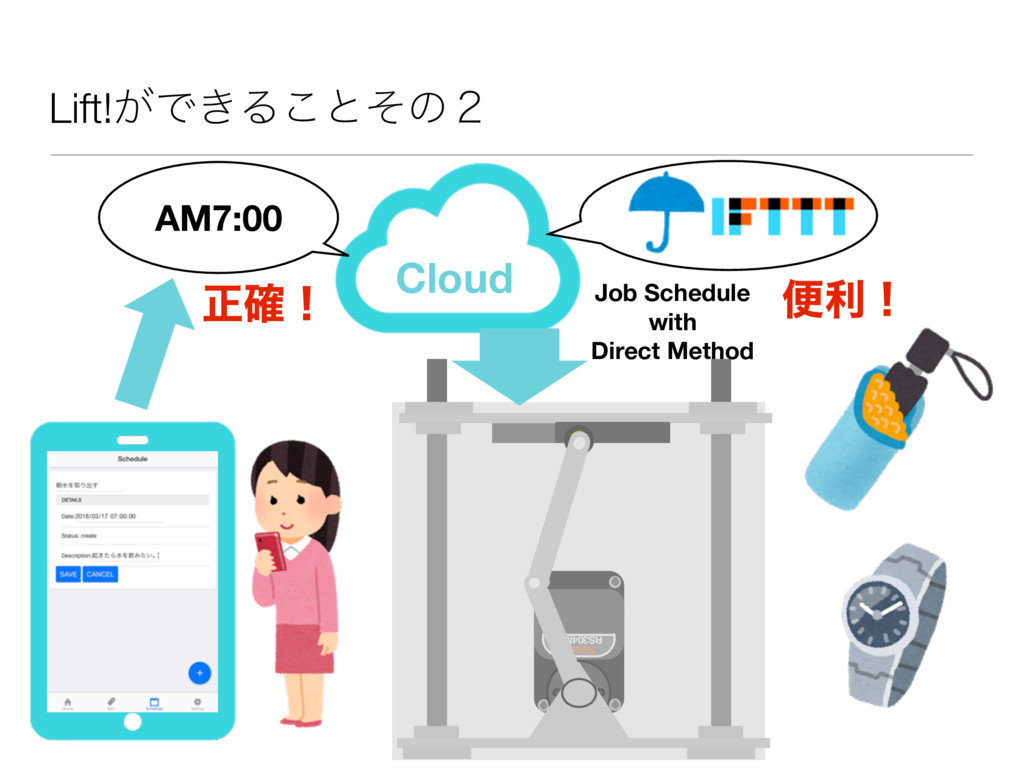 Lift!͕Ͱ͖Δ͜ͱͦͷ̎ Job Schedule with Direct Method ...
