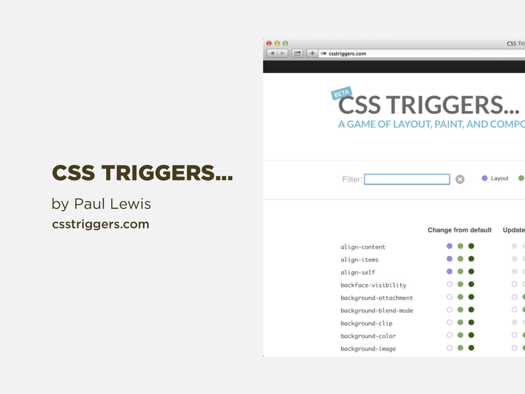 by Paul Lewis csstriggers.com CSS TRIGGERS...