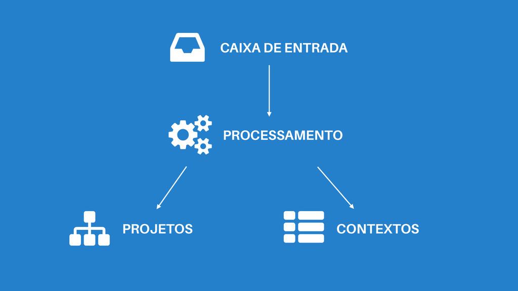CAIXA DE ENTRADA ' PROCESSAMENTO ( PROJETOS ) C...