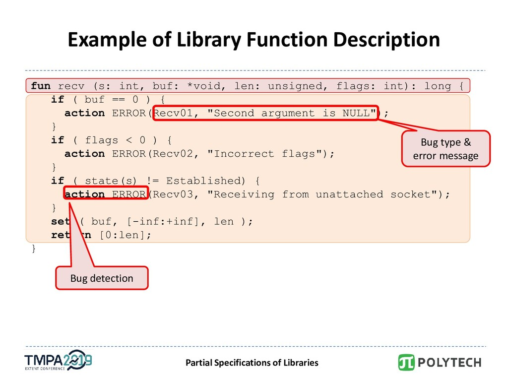 Partial Specifications of Libraries Example of ...