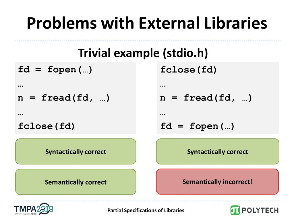 Partial Specifications of Libraries Problems wi...