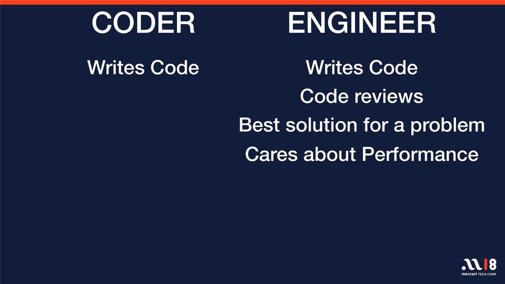 ENGINEER CODER Writes Code Writes Code Code rev...