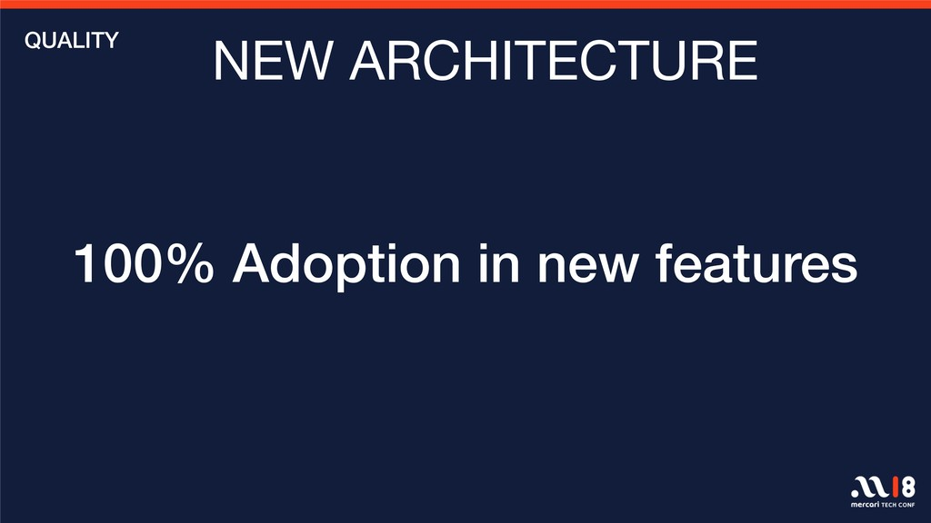 NEW ARCHITECTURE QUALITY 100% Adoption in new f...