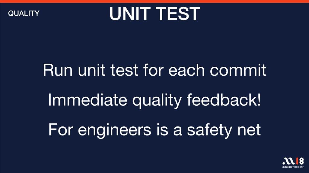 Run unit test for each commit  Immediate qualit...