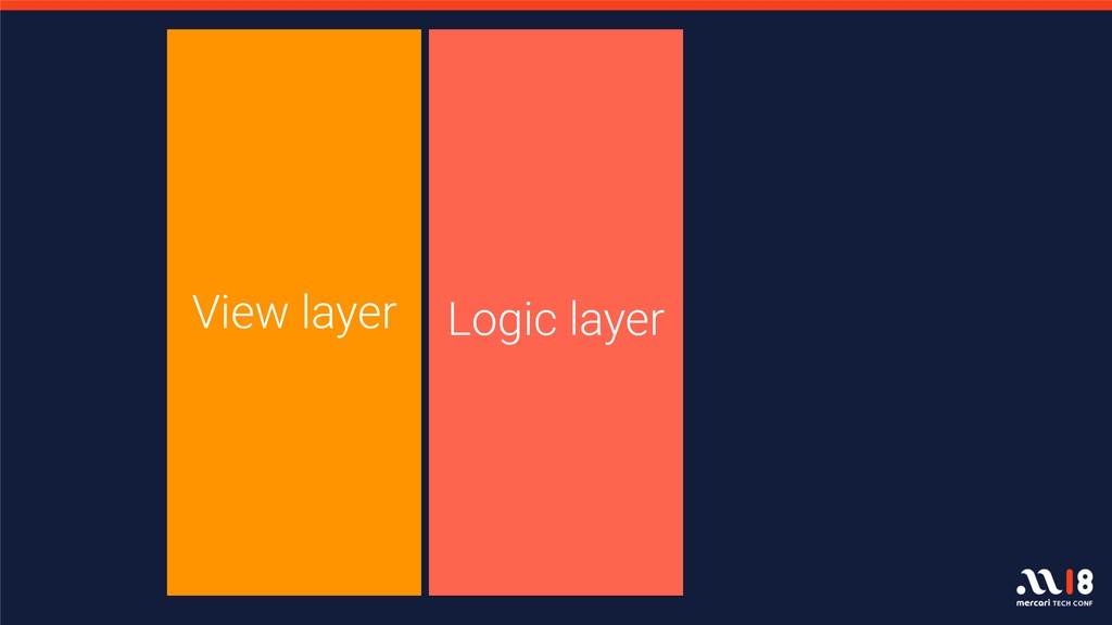 View layer Logic layer