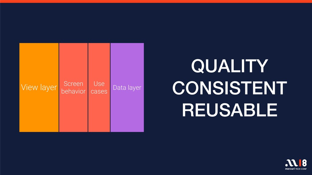 Use cases Screen behavior View layer Data layer...