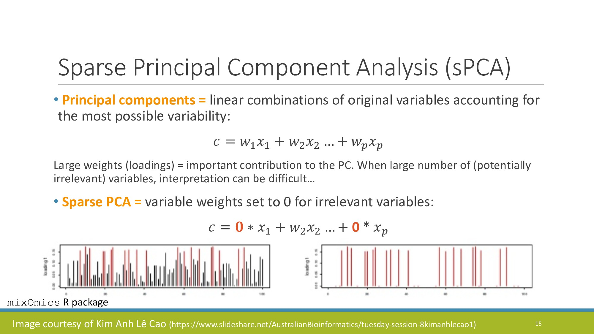 Sparse Principal Component Analysis (sPCA) • Pr...