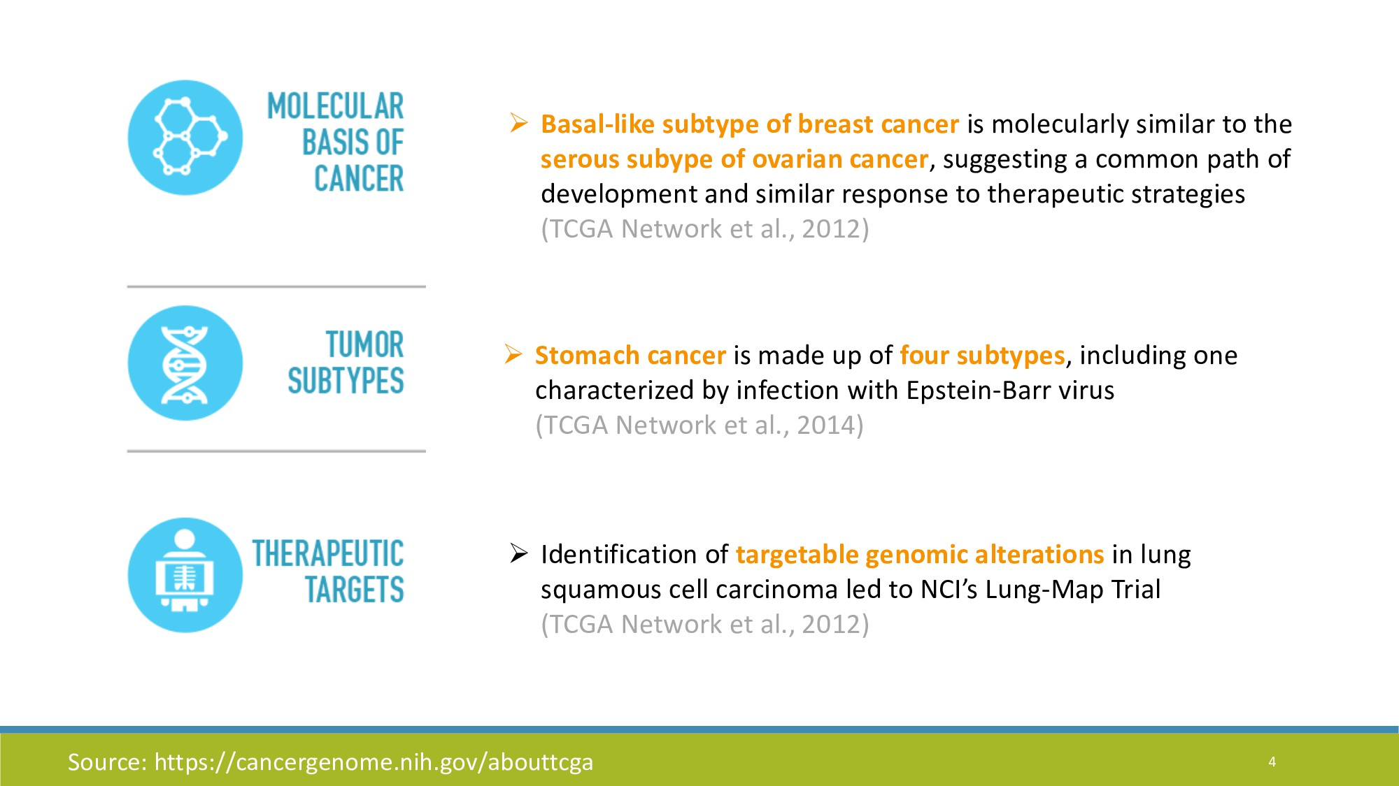 4 Source: https://cancergenome.nih.gov/abouttcg...