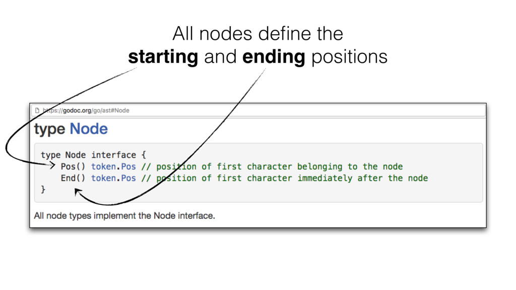 All nodes define the starting and ending positio...