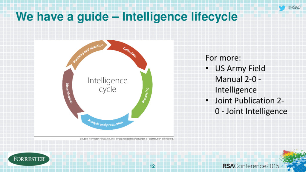 #RSAC We have a guide – Intelligence lifecycle ...
