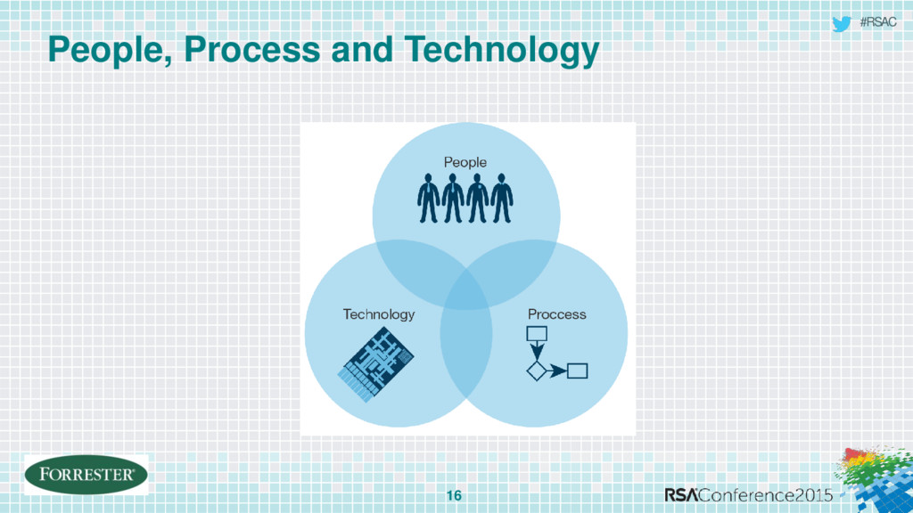 #RSAC People, Process and Technology 16