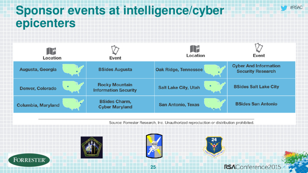 #RSAC Sponsor events at intelligence/cyber epic...