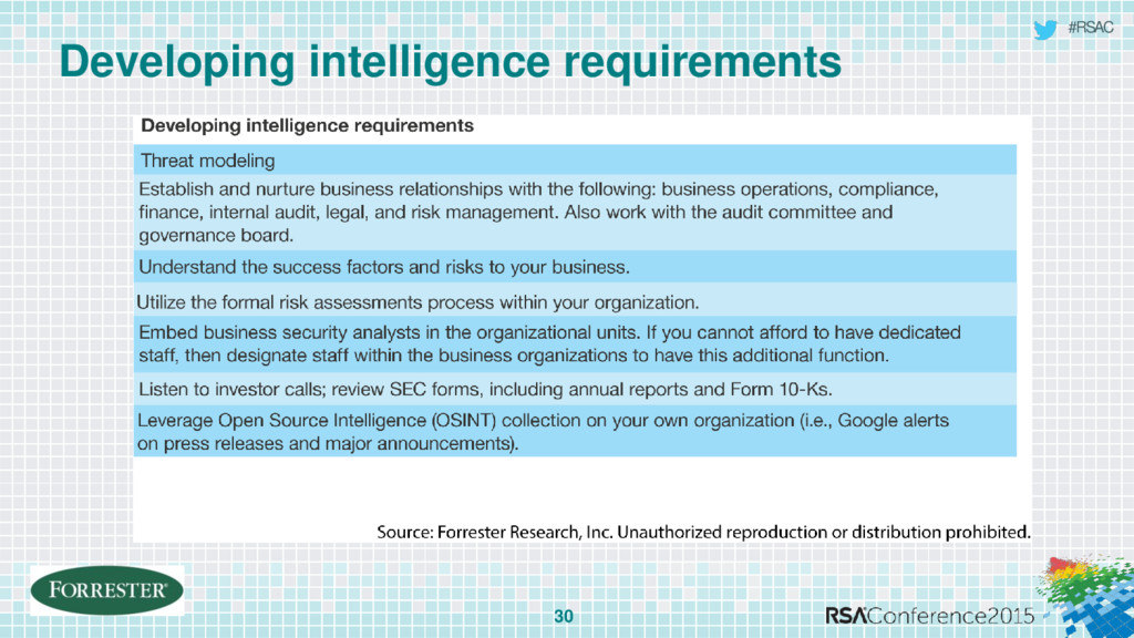 #RSAC Developing intelligence requirements 30