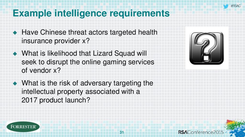 #RSAC Example intelligence requirements 31  Ha...