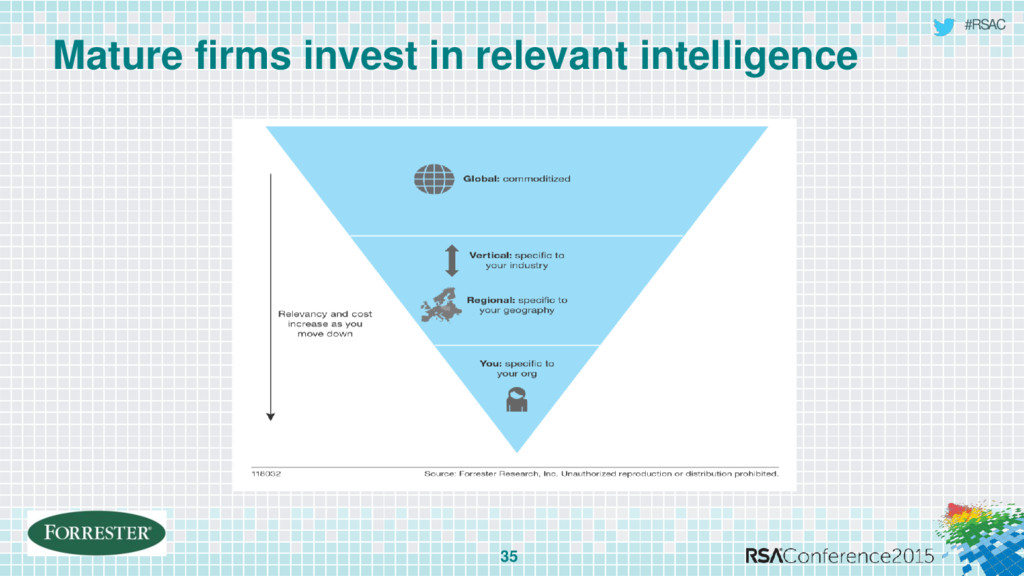 #RSAC Mature firms invest in relevant intellige...