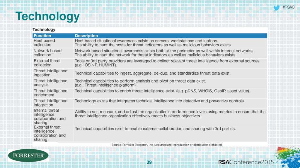 #RSAC Technology 39