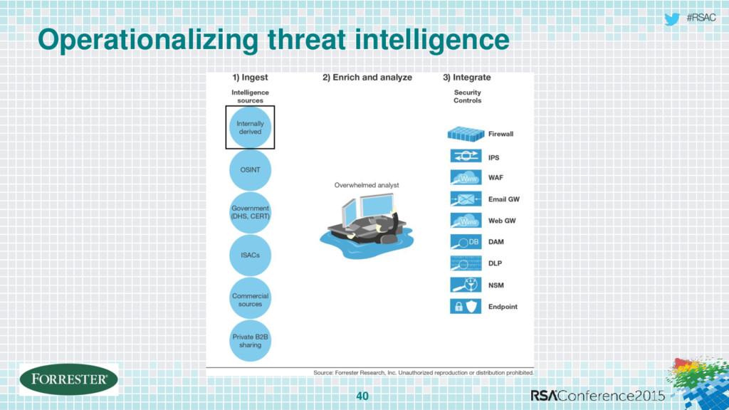 #RSAC Operationalizing threat intelligence 40