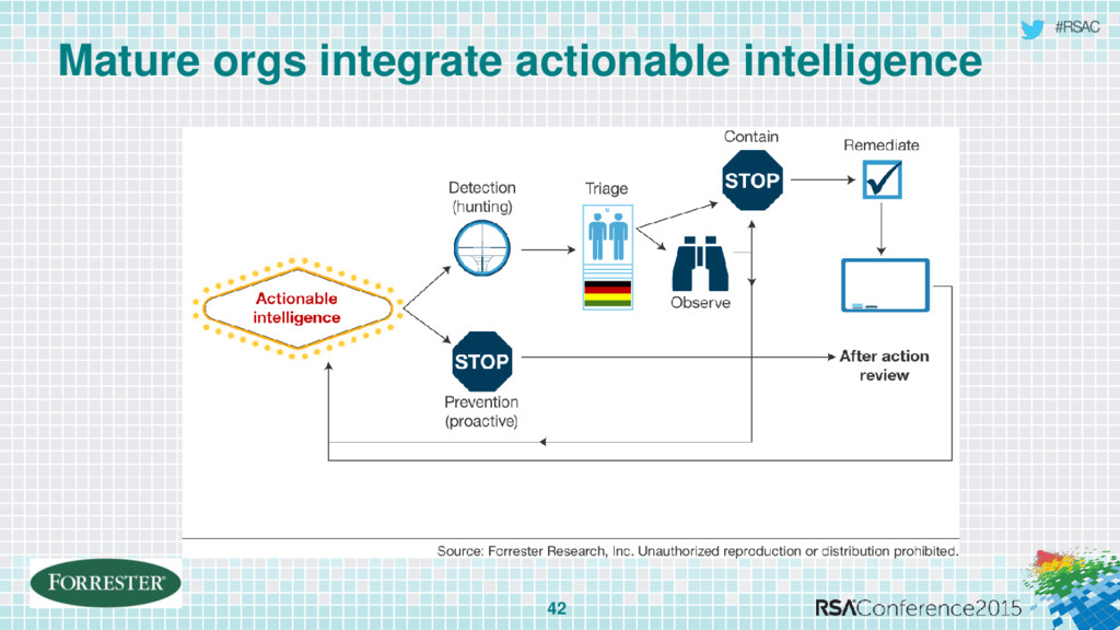 #RSAC Mature orgs integrate actionable intellig...