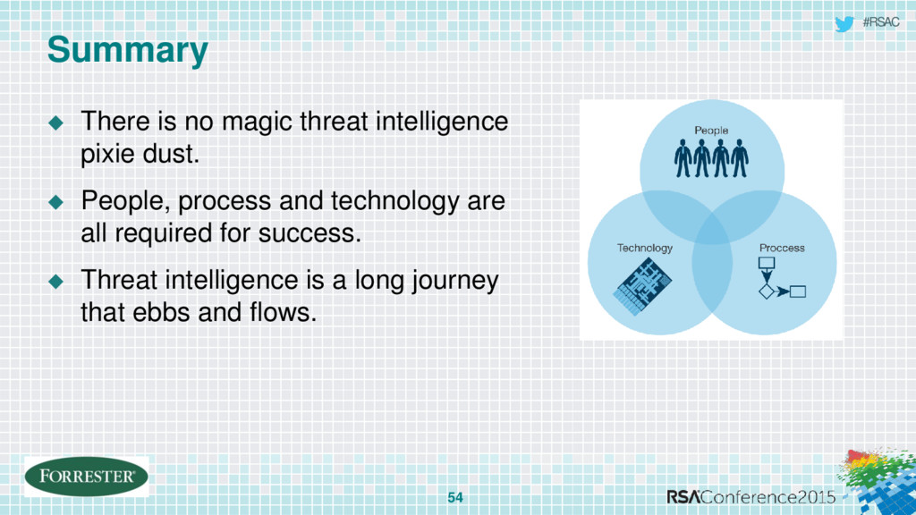#RSAC Summary  There is no magic threat intell...