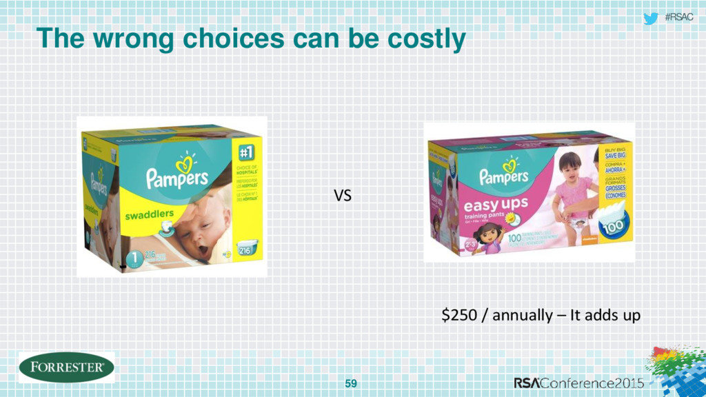 #RSAC The wrong choices can be costly 59 VS $25...