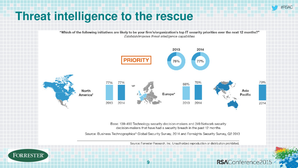 #RSAC Threat intelligence to the rescue 9