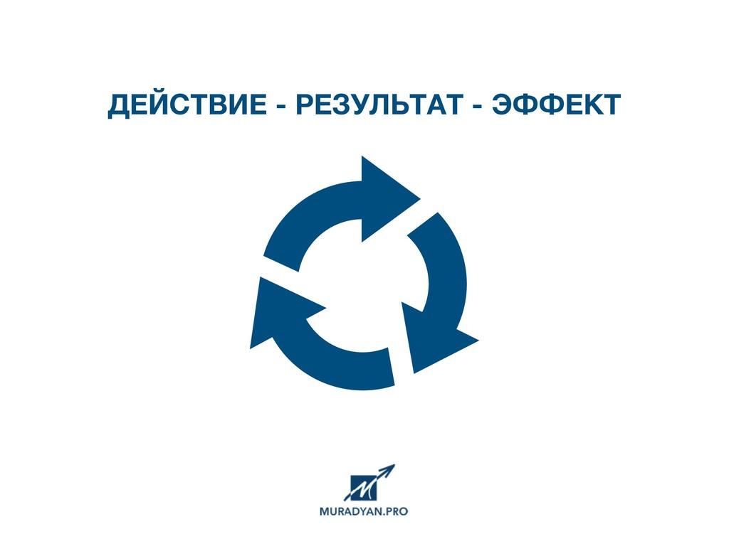 ДЕЙСТВИЕ - РЕЗУЛЬТАТ - ЭФФЕКТ