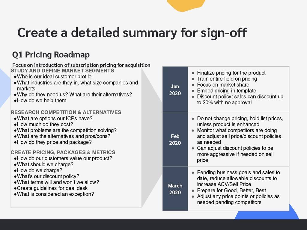Q1 Pricing Roadmap Focus on introduction of sub...