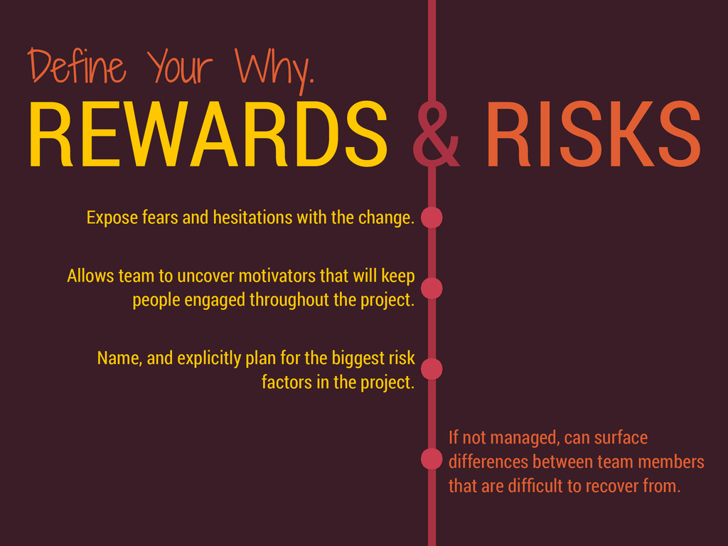 REWARDS & RISKS Expose fears and hesitations wi...