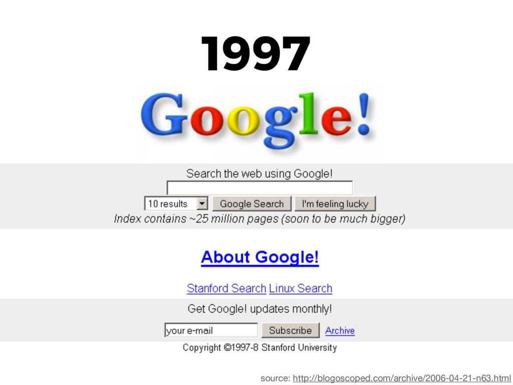 1997 source: http://blogoscoped.com/archive/200...