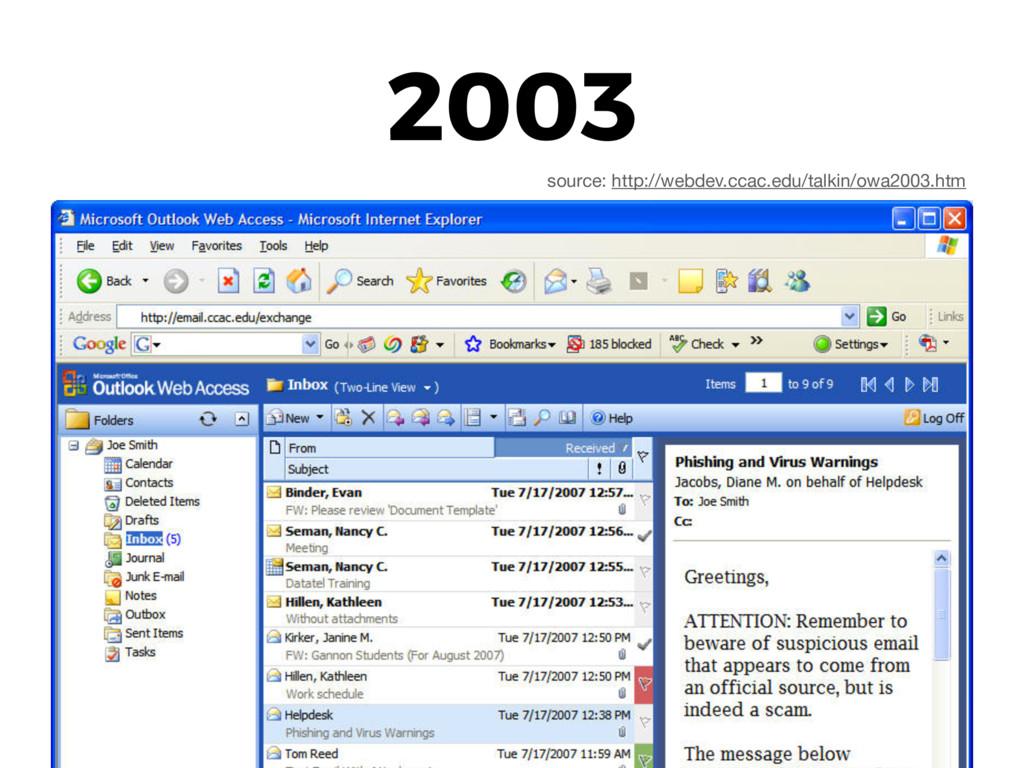 2003 source: http://webdev.ccac.edu/talkin/owa2...