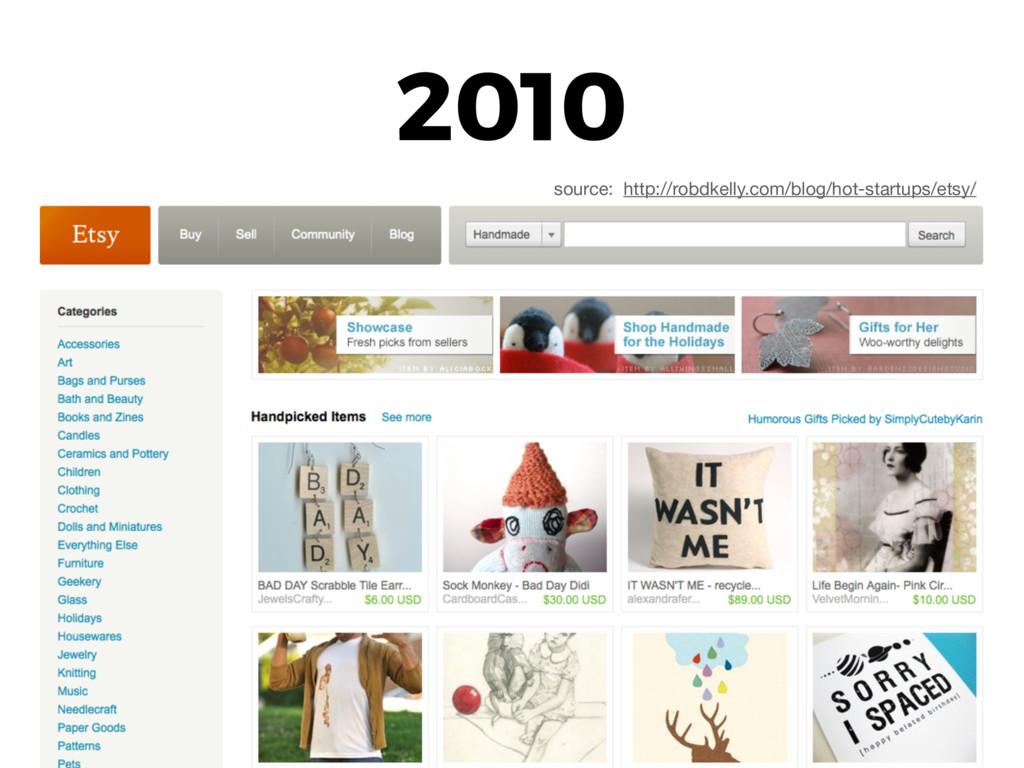 2010 source: http://robdkelly.com/blog/hot-star...