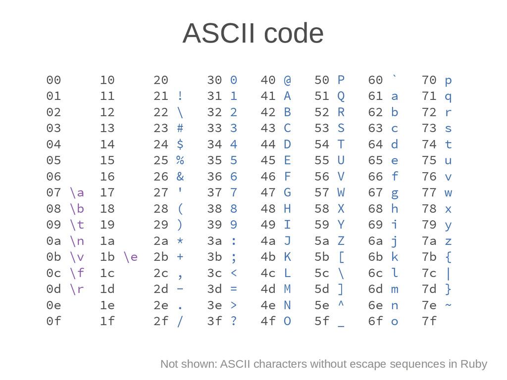 ASCII code 00 10 20 30 0 40 @ 50 P 60 ` 70 p 01...