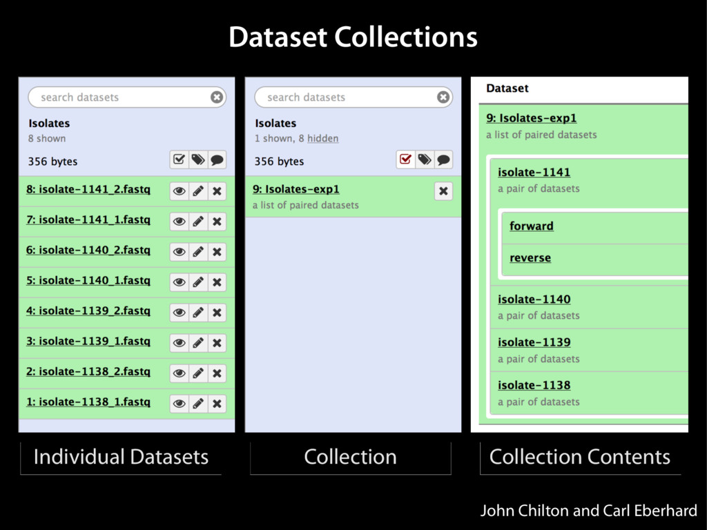 Dataset Collections Organize user data Individu...