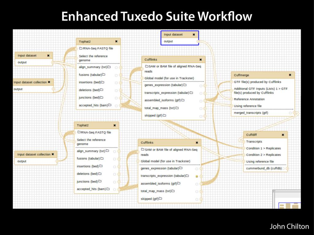 Enhanced Tuxedo Suite Workflow RNA-Seq workflow...