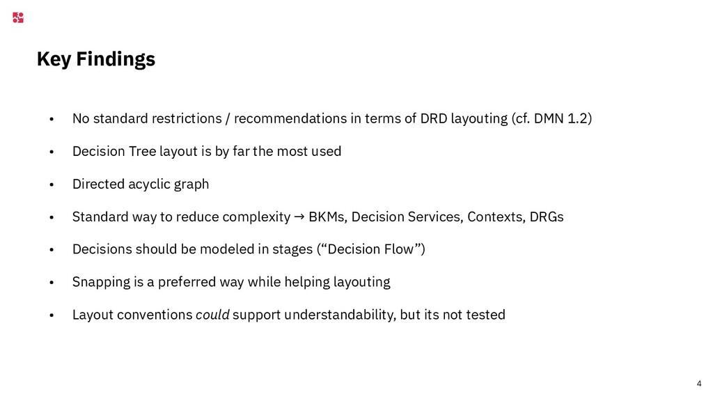 Key Findings • No standard restrictions / recom...