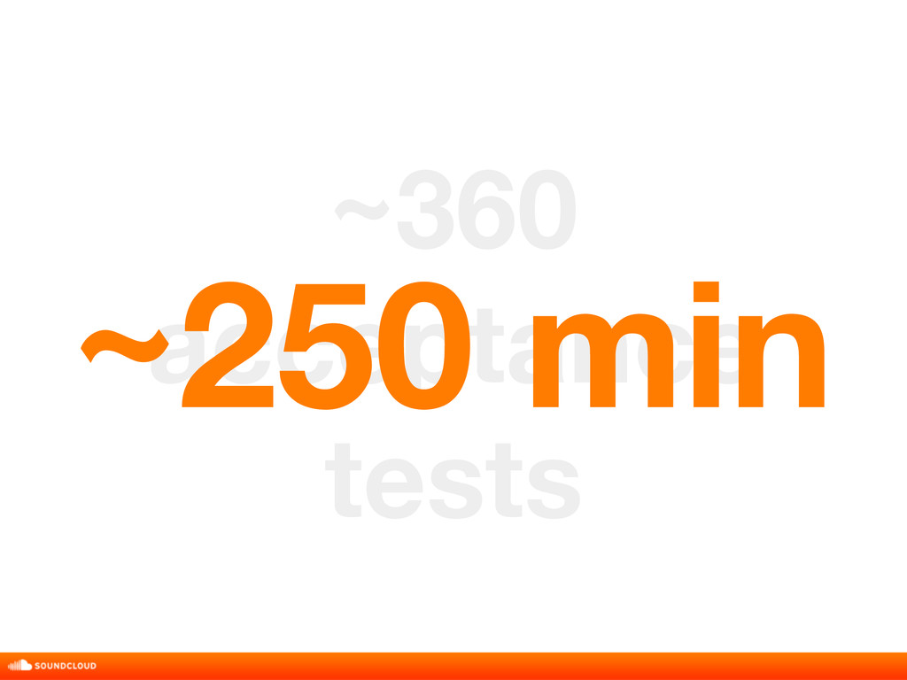 ~360 acceptance tests ~250 min