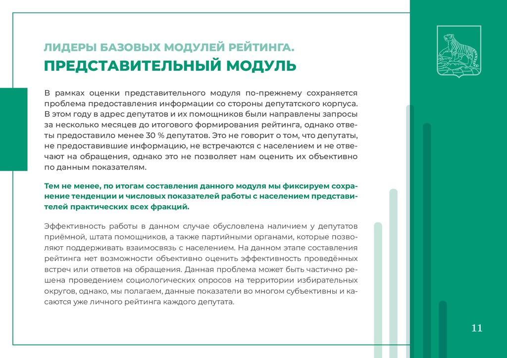 11 11 ЛИДЕРЫ БАЗОВЫХ МОДУЛЕЙ РЕЙТИНГА. ПРЕДСТАВ...