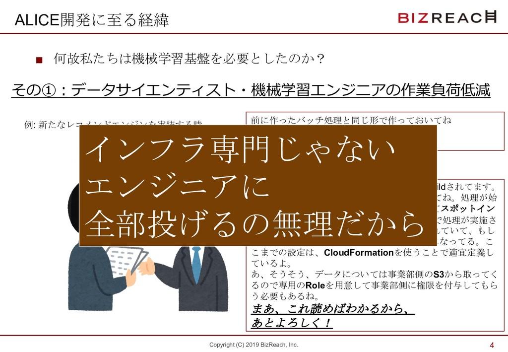 Copyright (C) 2019 BizReach, Inc. ALICE開発に至る経緯 ...