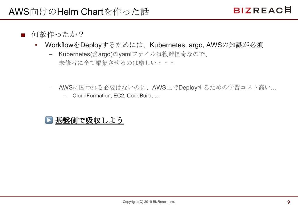 Copyright (C) 2019 BizReach, Inc. AWS向けのHelm Ch...
