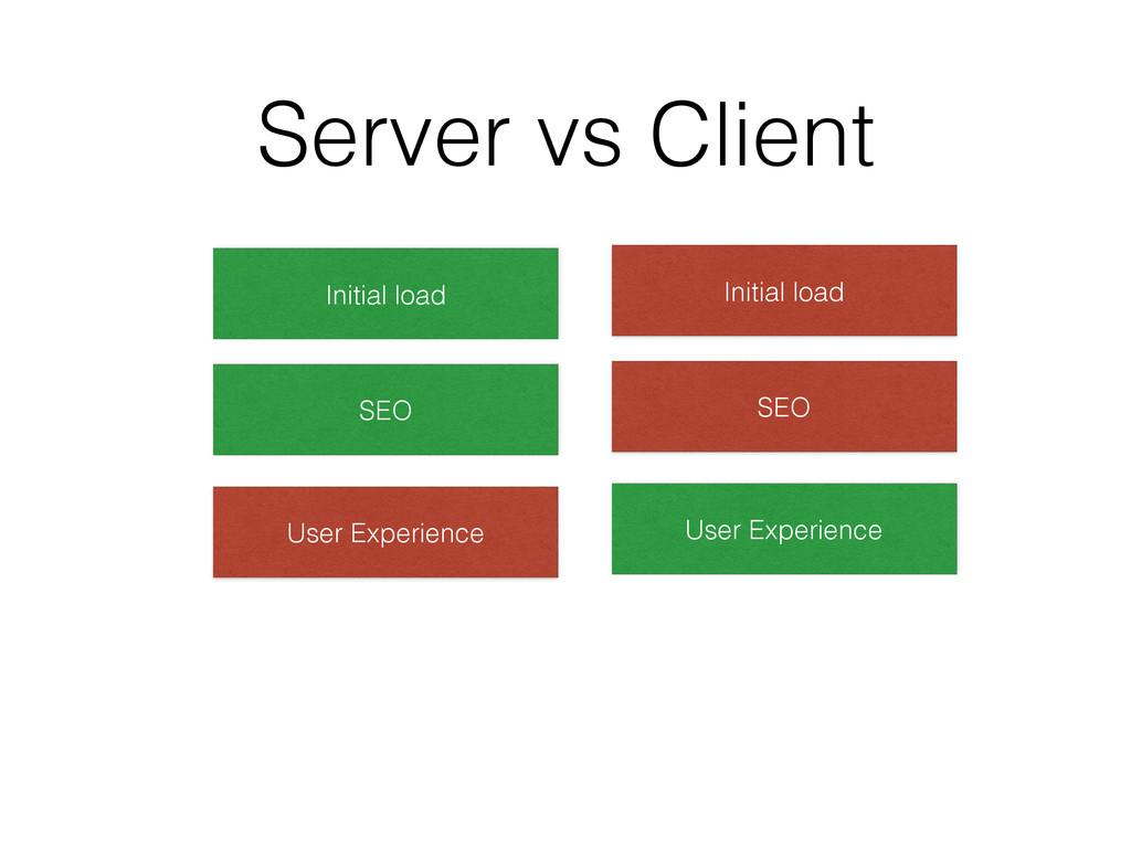 Server vs Client Initial load SEO User Experien...