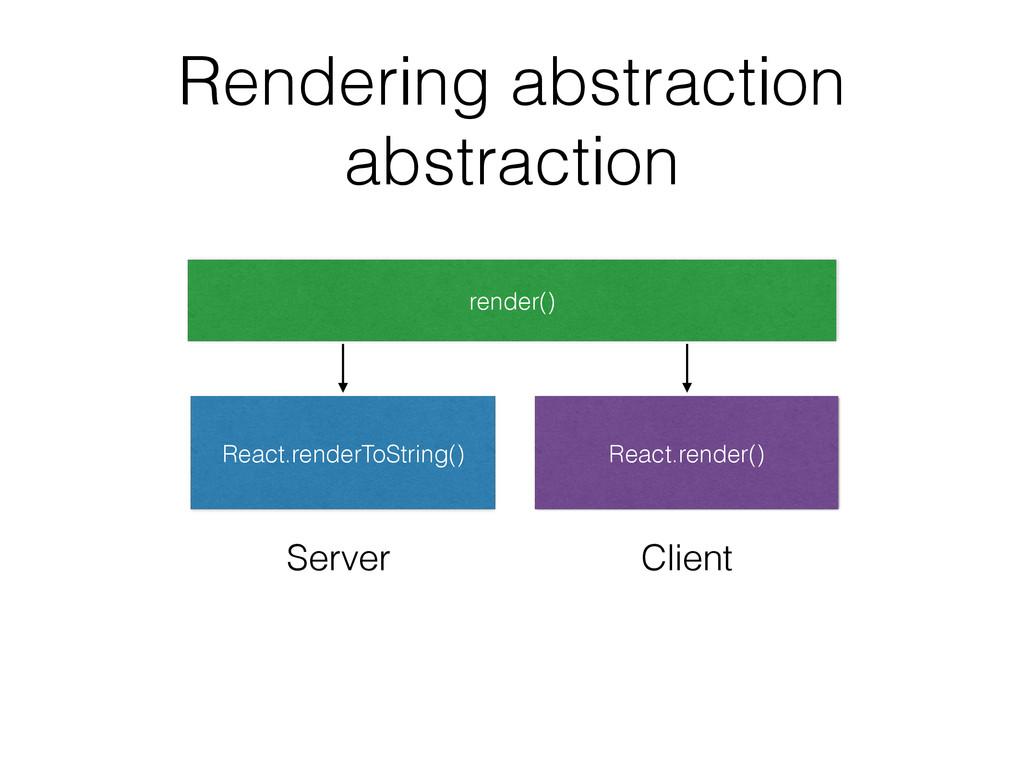 render() React.renderToString() React.render() ...