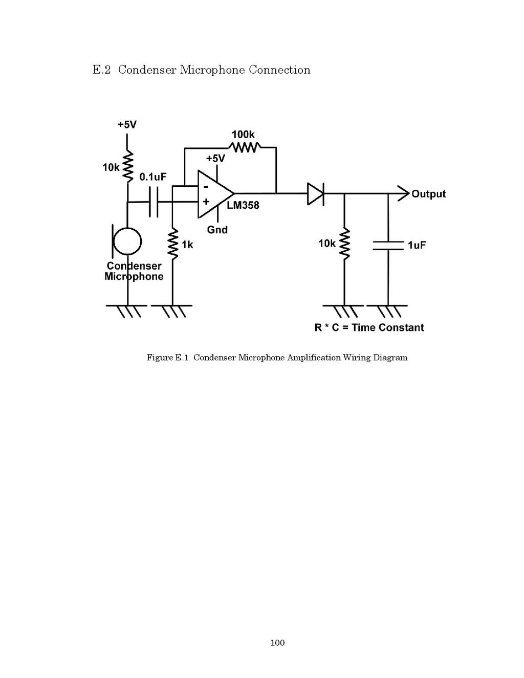 100 E.2 Condenser Microphone Connection Figure ...