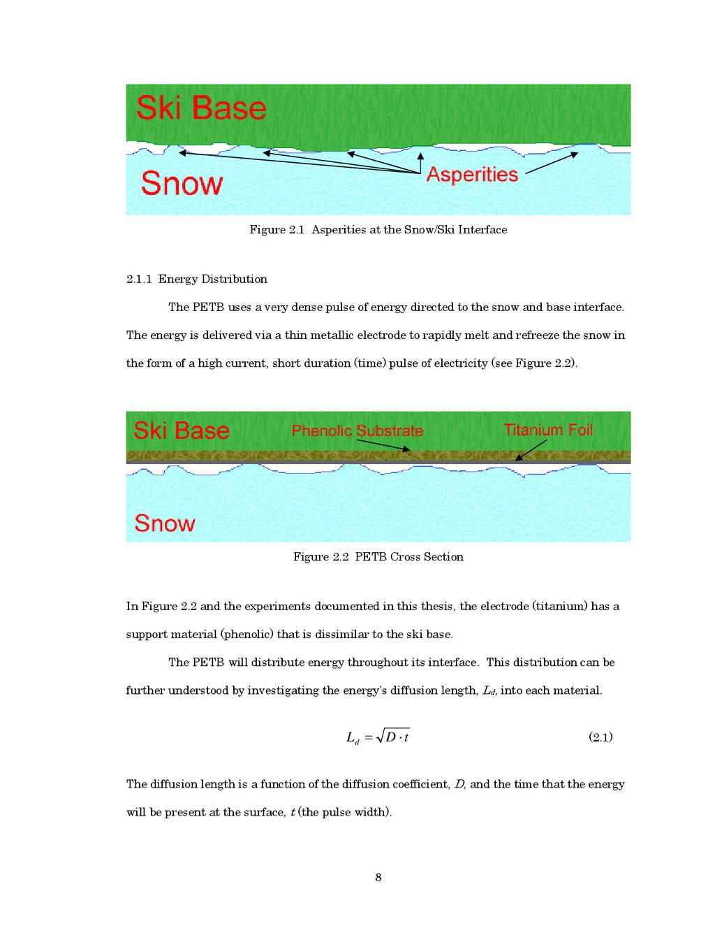8 Figure 2.1 Asperities at the Snow/Ski Interfa...