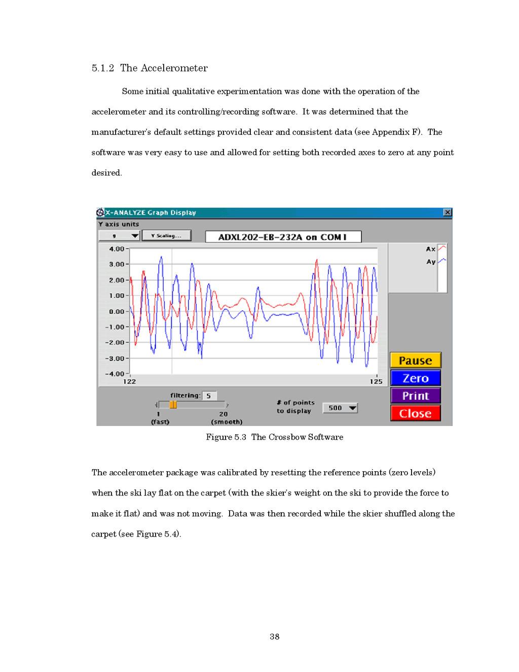 38 5.1.2 The Accelerometer Some initial qualita...