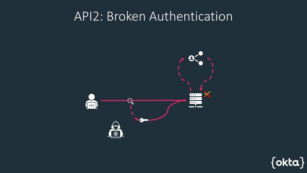 API2: Broken Authentication